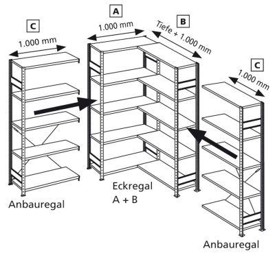 Eckregal-Lösung